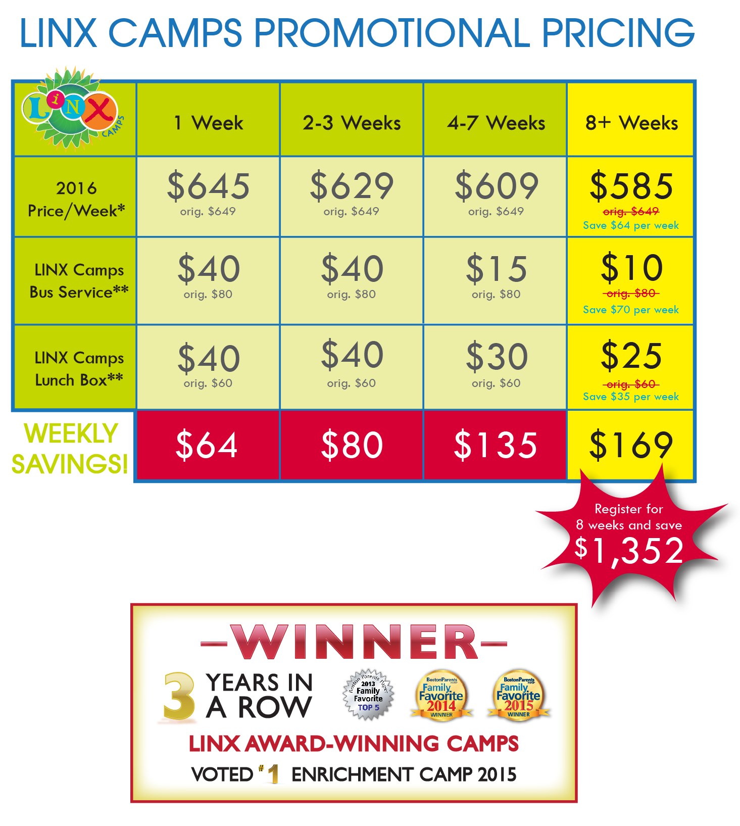 LINX Camps Pricing