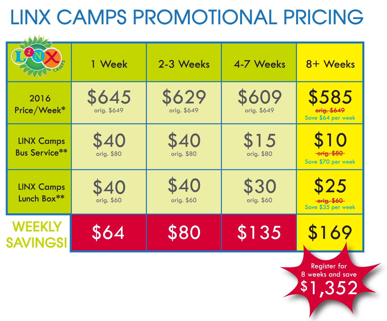 LINX Camps Promotional Pricing